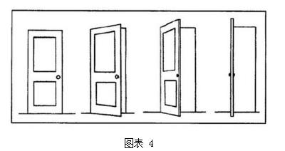浙江教师资格幼儿教综关于知觉的特性有哪些?